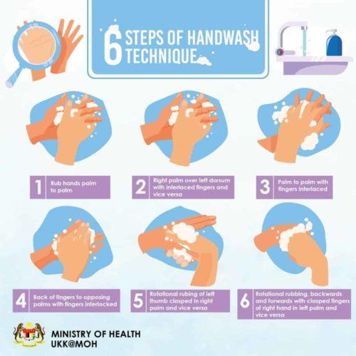 6 Steps Of Handwash Technique